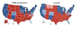 prediction_vs_actual